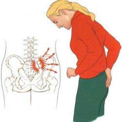 Des douleurs sacro-iliaques chroniques ? Voici comment les soulager